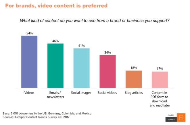 5. video-tipos-de-contenidos