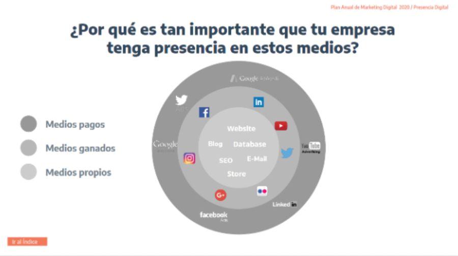 4. estrategia de inbound marketing